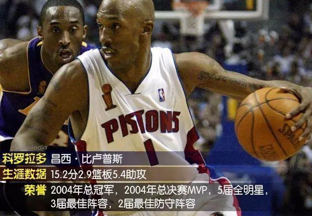 【盘点】美国各州最佳NBA球员(上):加州1.80英雄复古传奇人才爆棚,杜兰特输给他…
