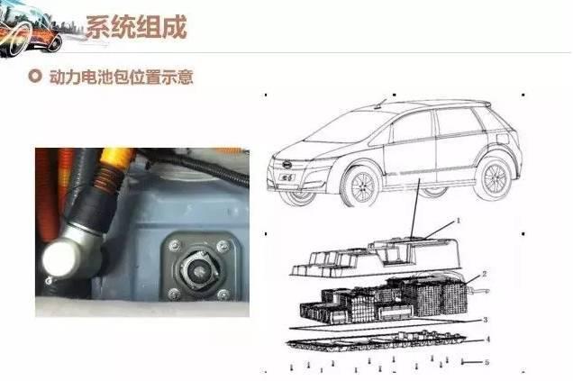纯电动汽车的空调原理是什么_汽车空调制冷工作原理