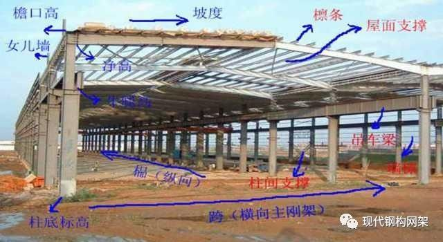 钢结构工程图纸中主要技术参数
