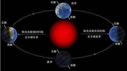地球一周手绘图片素材