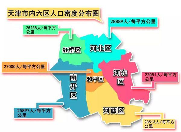 天津人口面积_天津市政区图,天津行政区划图