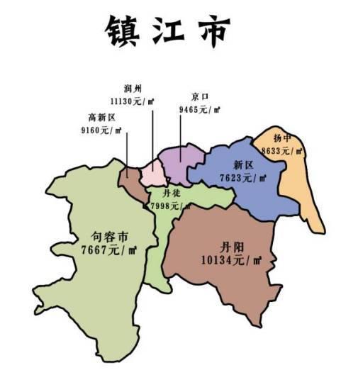 江苏13市最新房价地图出炉,南通又火了!竟然是因为
