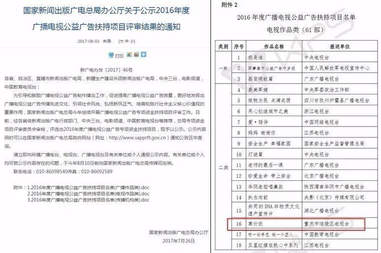 涪陵多少人口_涪陵区有多少人口 重庆哪个区县最 年轻 这份数据有点意思