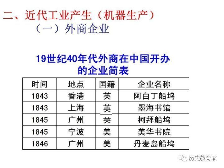 鸦片战争中国经济总量