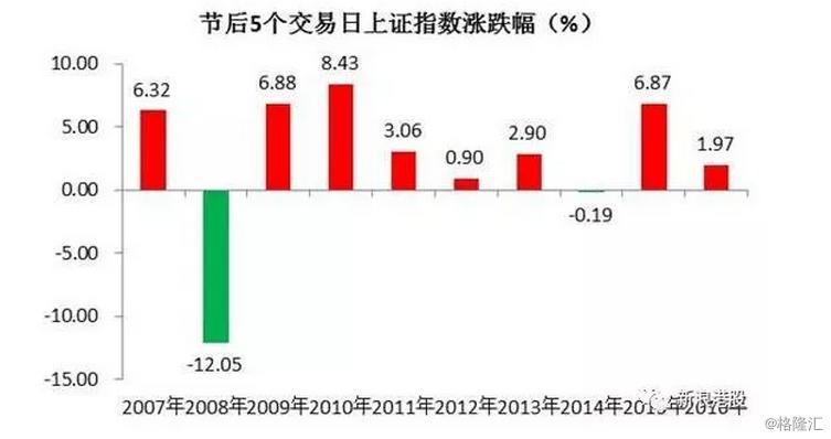 港股创10年新高,一个新时代开始! - yuhongbo555888 - yuhongbo555888的博客