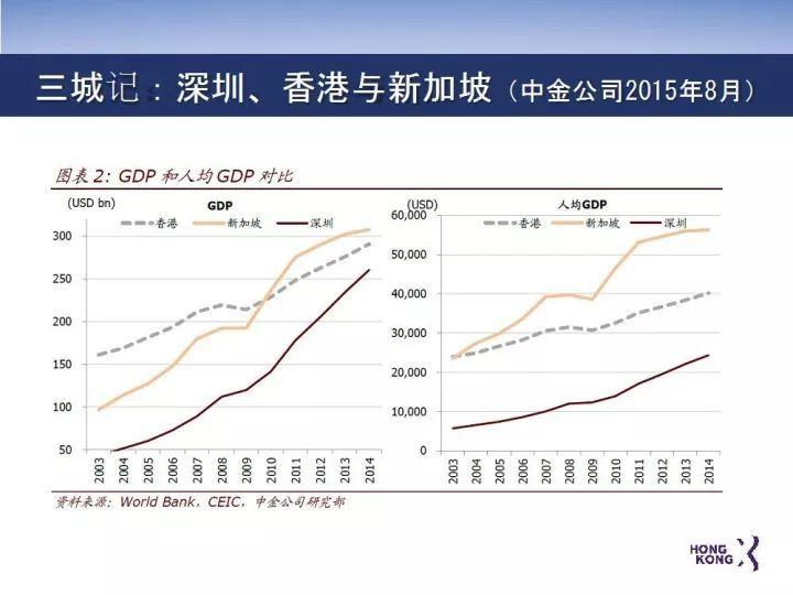经济的总量问题_经济问题与财政问题