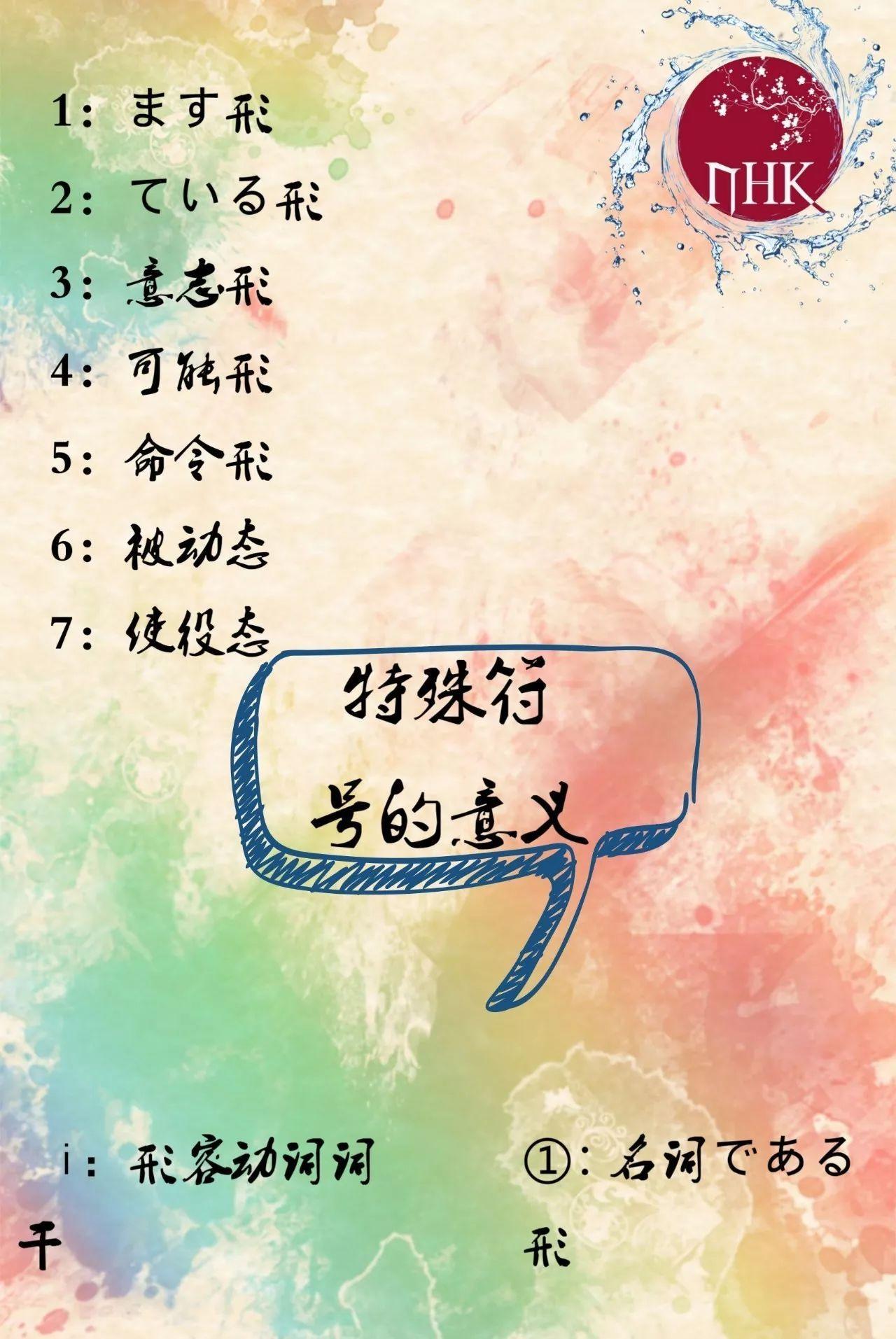 【特典 · 文法】文法卡片倒计时2天 记忆规则揭