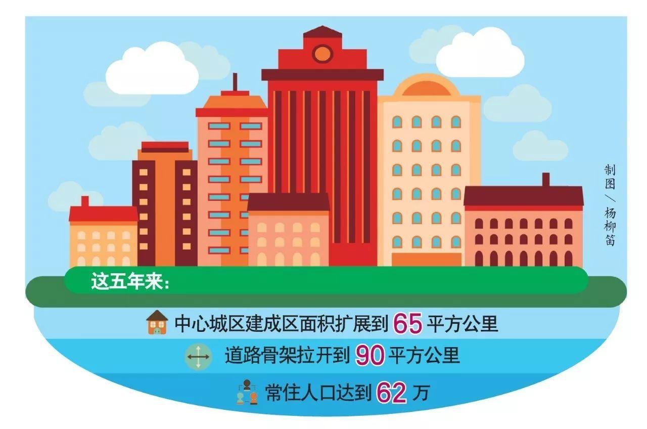 怀化市区人口有多少人_湖南13市建成区面积、城区人口一览