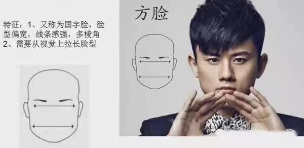 男士7种脸型都该怎么设计发型呢?