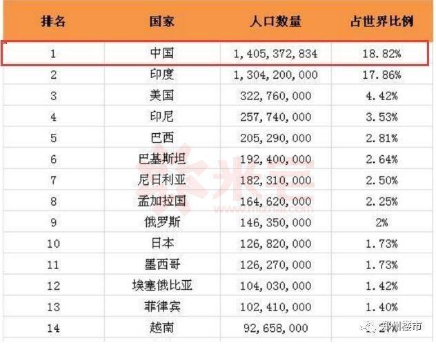 河南全省GDP_河南全省图片