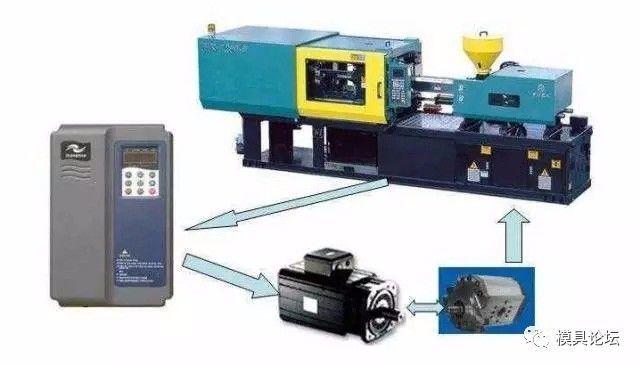 浅析塑料机械注塑机七大系统