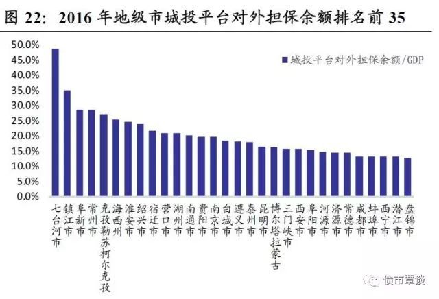 江苏省各市gdp一般预算收入_江苏省地图各市分布图