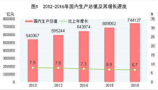 泰国人均收入和中国比_泰国外汇收入主要来源