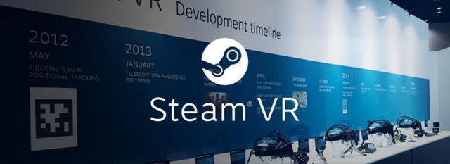 野心不小!Valve 为下一代VR开发专用透镜,支持LCD和OLED
