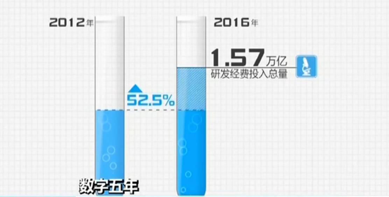中国经济总量排名世界排名_德国经济总量世界排名