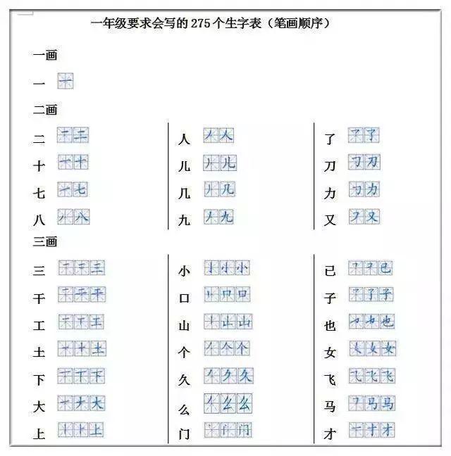 二年级生字笔顺表