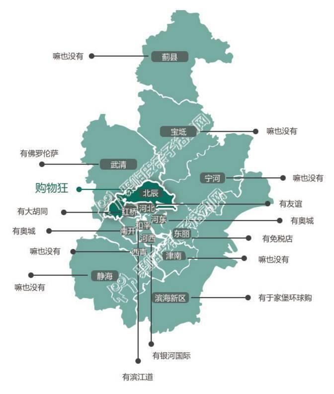 北辰GDP_天津 一个世纪的兴衰