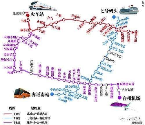 gdp台州_一季度,台州GDP增7.8 ,高于全省全国