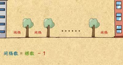 4.植树问题
