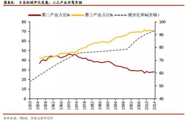 抗战时期中日人均gdp_从美日80年代十倍股诞生环境看A股当前最大机会 A股涅槃论