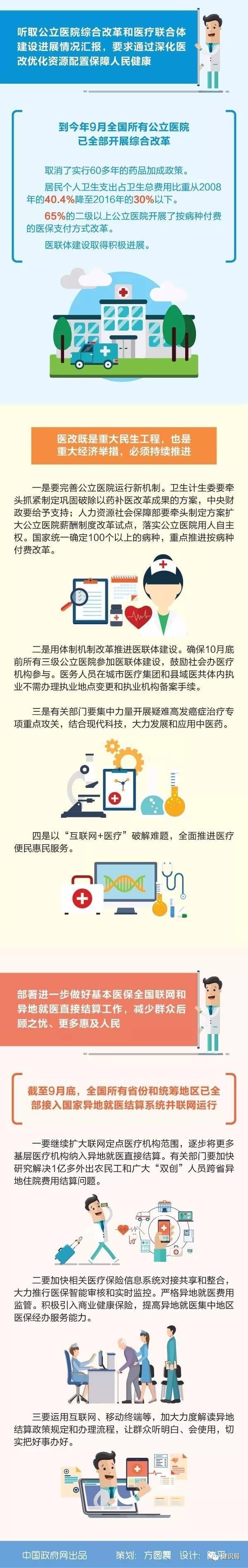 国务院:月底前,三级公立医院100%组建医联体!