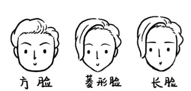 参考欧式挑眉. 心形脸:适合没有明显棱角的柔和眉,看上去更温和.图片