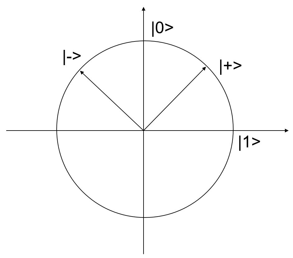 叠加的原理_叠加原理图