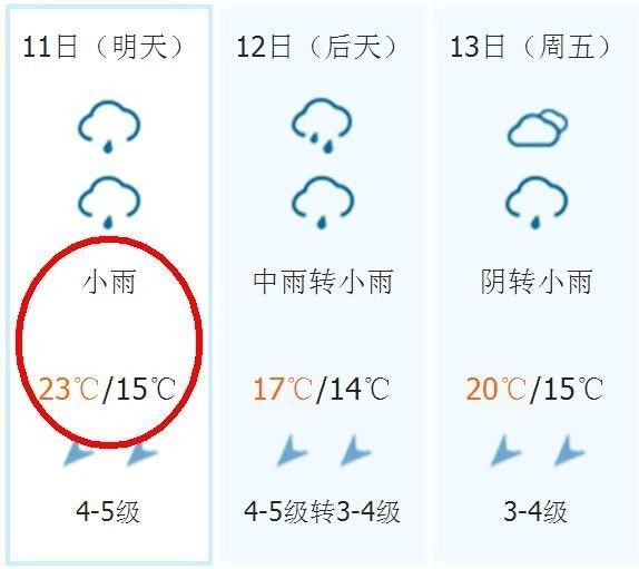 娱乐 正文  上图是东台天气预报 下图是海安天气预报 实时天气情况和