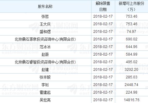解禁前夕精准离婚赵薇哥哥5.2亿分手是真离婚还是为减持铺路?