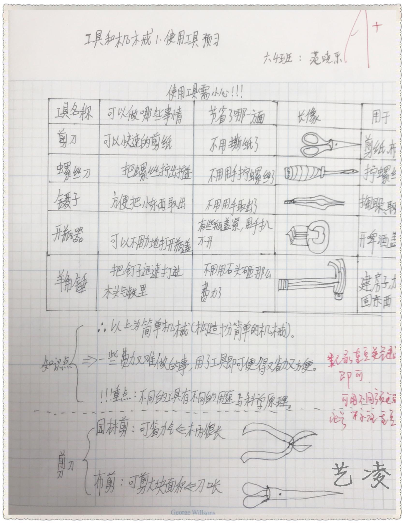 手帐贴纸素材 乐谱
