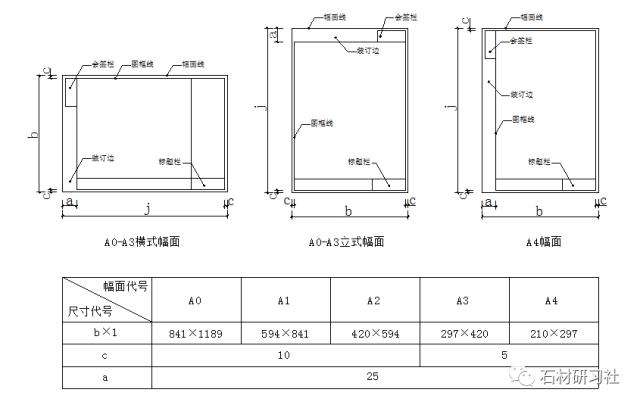 a2图纸尺寸边框