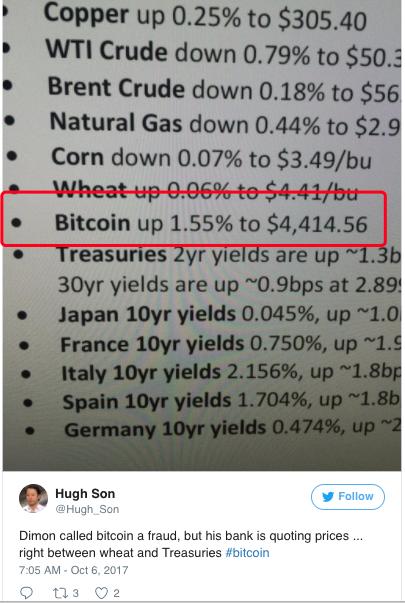 """比特币涨疯了 斥其骗局的摩根大通CEO宣布""""封口"""""""