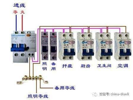 装修中配电箱是用漏电开关还是空气开关好?