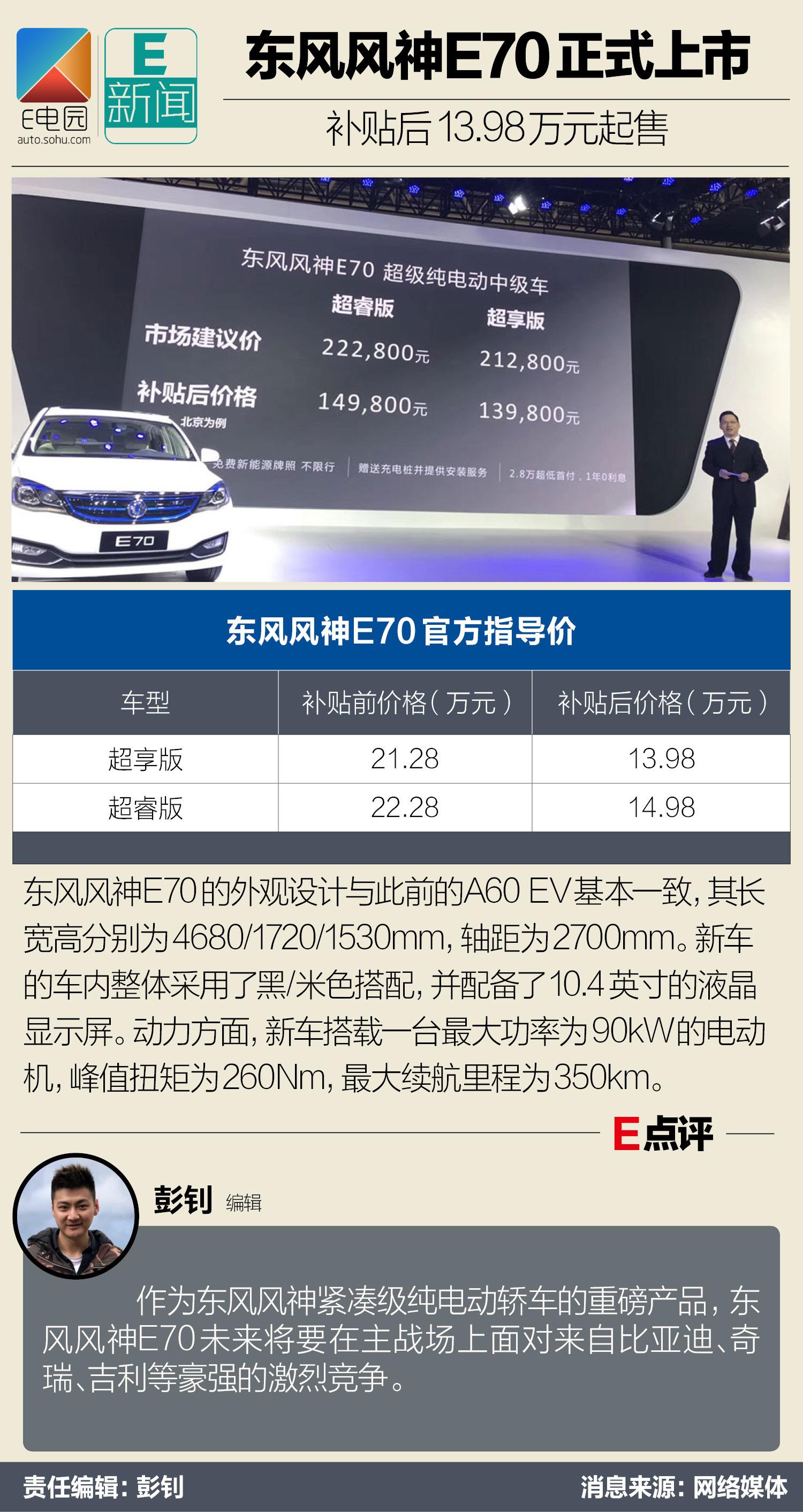 补贴后13.98万元起售 东风风神E70正式上市(第1页) -