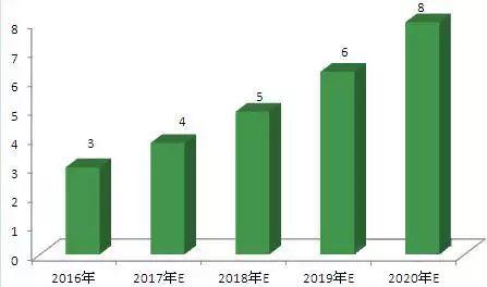 2020年三大产业GDP占比_好买财富 基金 私募 信托 专业的投资顾问(2)