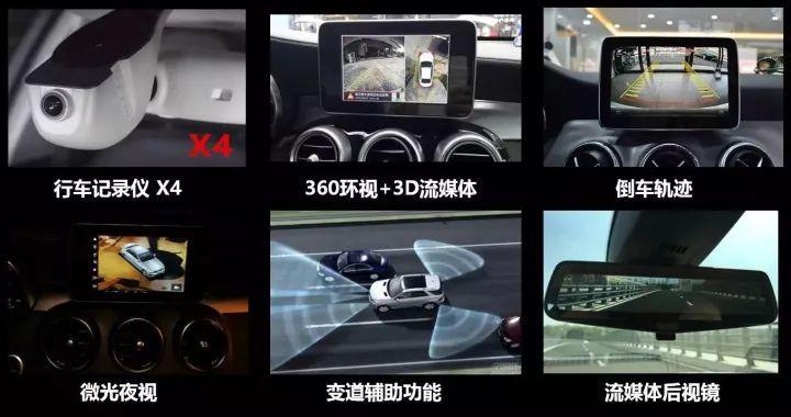 奔驰3d流媒体360度全景系统