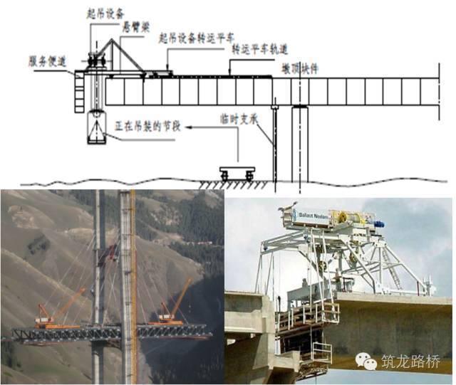 史上最全装配式桥梁施工技术,未来能不能挣钱就看它了!图片
