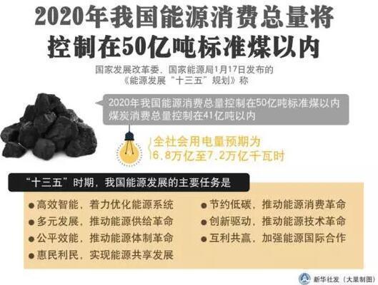 丰润2020年gdp_河南等29省份2020年GDP目标出炉,你的家乡定下了啥目标
