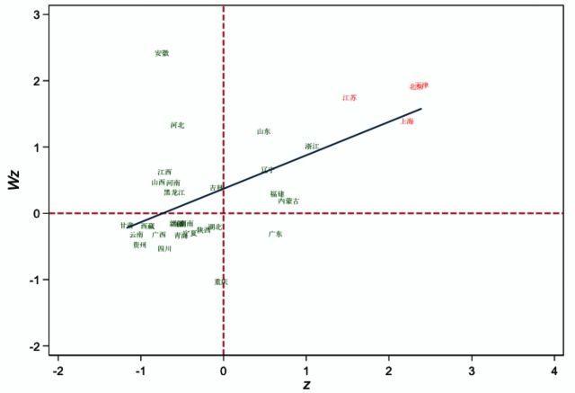 人均实际gdp_中国人均gdp变化图