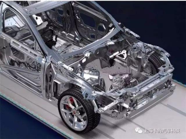 一文读懂汽车轻量化材料发展趋势