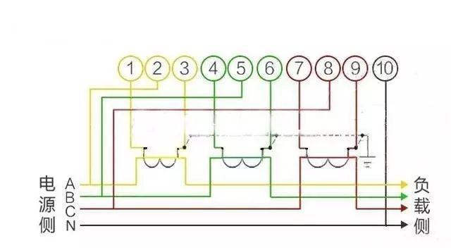 电表什么原理_电表远传原理