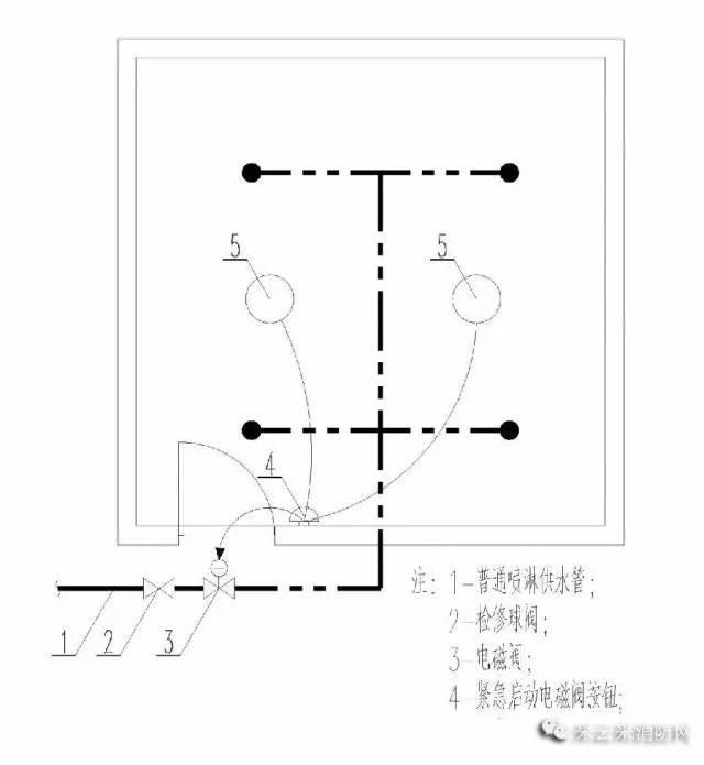 超高层建筑给排水消防v灵感灵感--上海中心大厦案例标志设计糕点图片