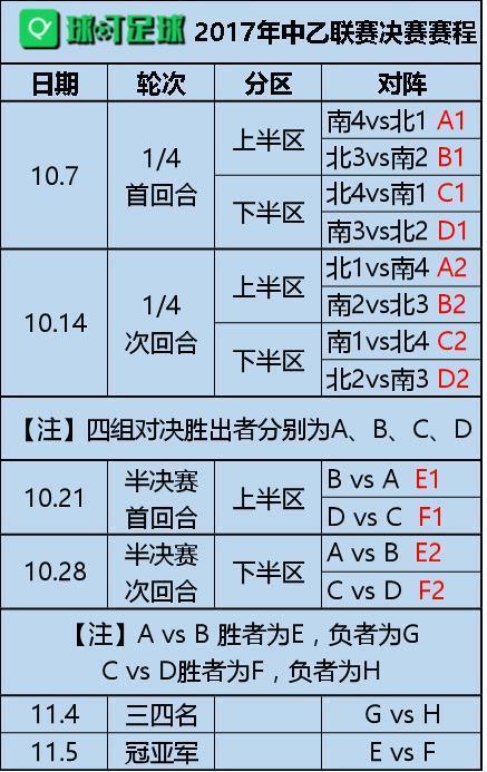 中乙淘汰赛:黑龙江淘汰四川挺进四强_将与宁夏争夺1个中传奇好私服1.80合击甲名额