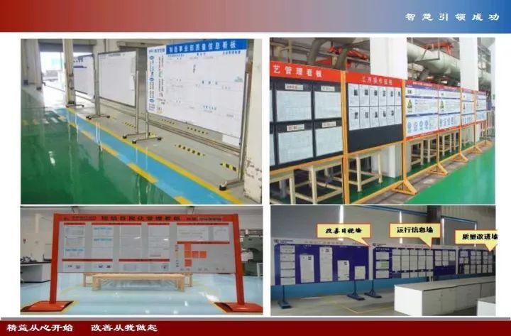 仓库现场目视化及班组看板设计