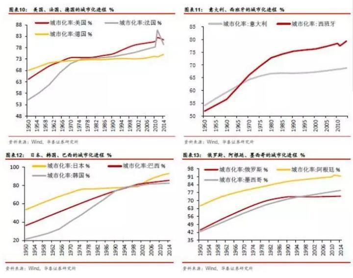 发达国家人均收入标准_小康家庭人均收入标准