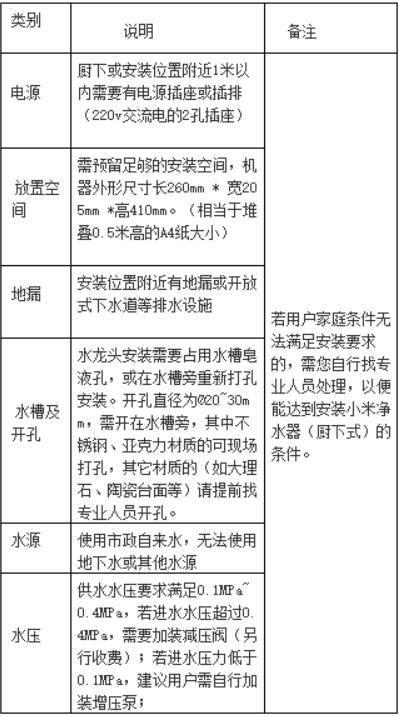 ▶【小米小店】小米净水器质量世界第一