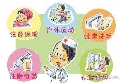"""【卫生保健】—怎样预防""""幼儿流感知识小常识"""""""