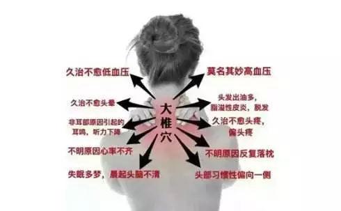 大椎血是人体哪个位置_健康 正文  大椎穴,是人体的十字路口,有着承上启下的作用, 大椎穴不