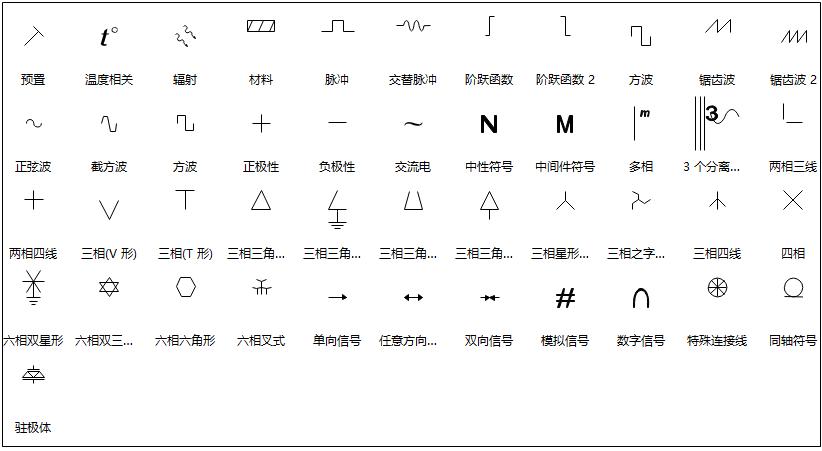 全新电路图符号大全,助你看懂电路图及元件符号
