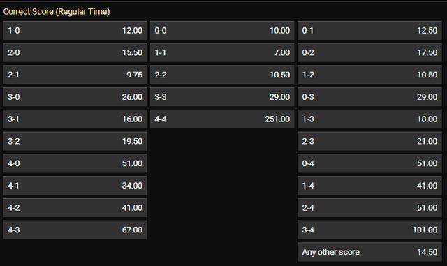 亚冠赔率:浦和赢球被看好最可能比分1-1上港进决赛难度大